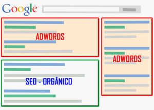 links-patrocinados-google-adwords